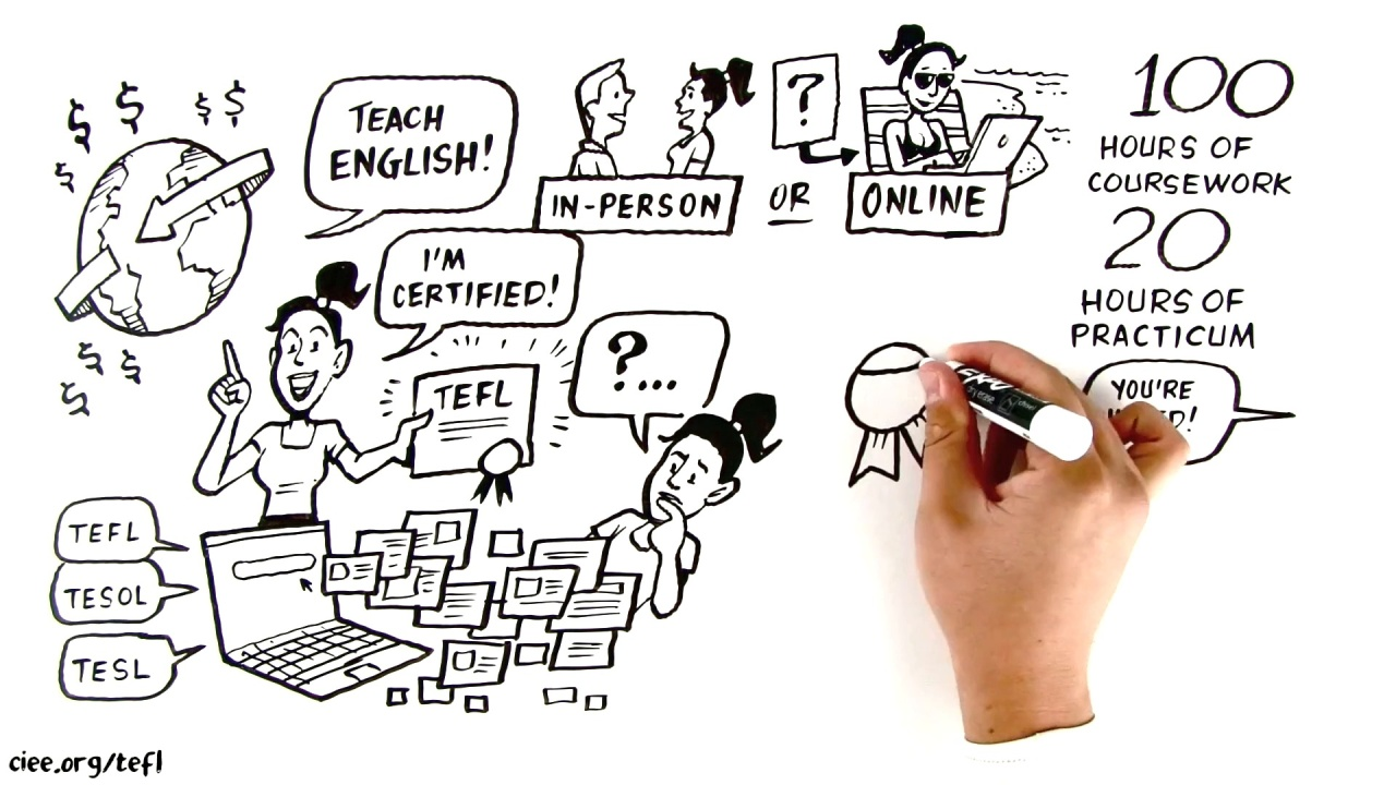 What Is A Tefl Certification Ciee Tefl Certification Ciee