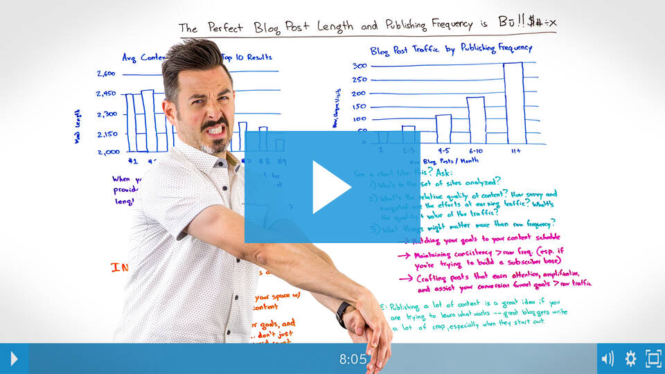 The perfect blog post length and frequency is bullshit