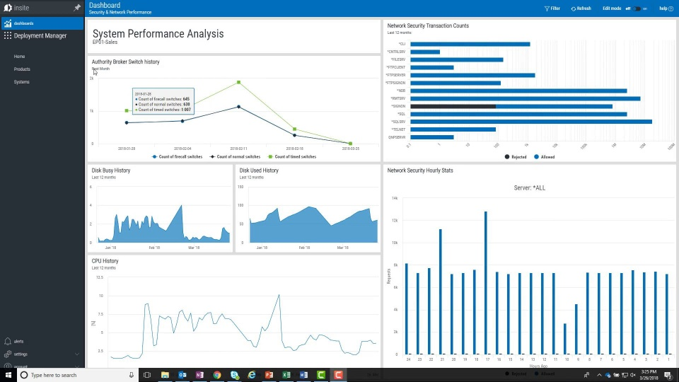 HelpSystems Insite - IT Operations Dashboard