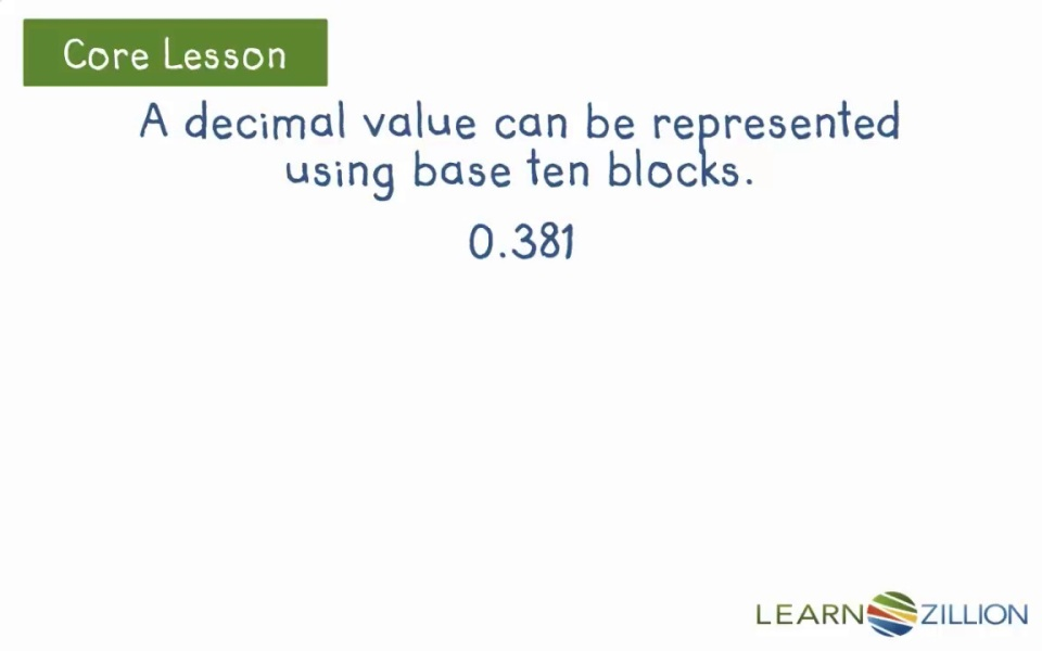 Represent Decimal Values To The Thousandths Using Base Ten Blocks