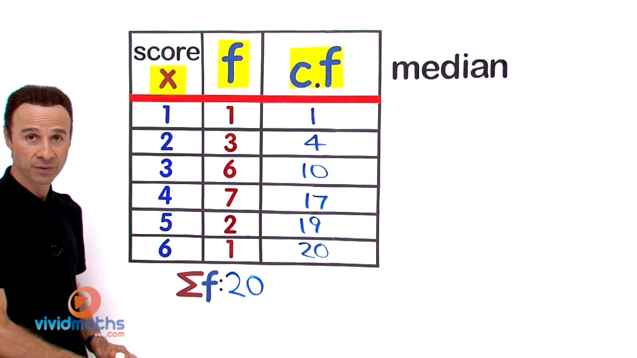 01 Find the Median from a Cumulative Frequency Table 04