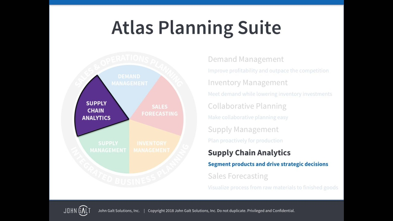Atlas Supply Chain Analytics - Product Overview