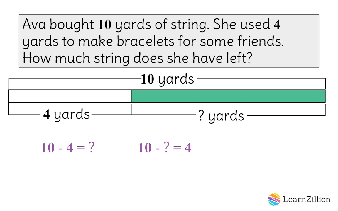 Extend Understanding Of Addition And Subtraction To Include Fractions  Learnzillion 6 Extend Understanding Of Addition And
