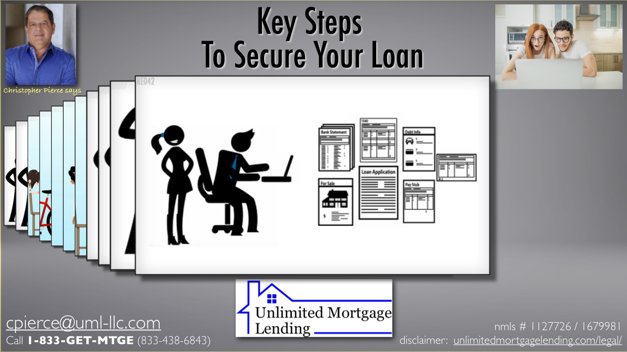 What Steps Need To Be Taken To Secure A Loan? Unlimited Mortgage Lending