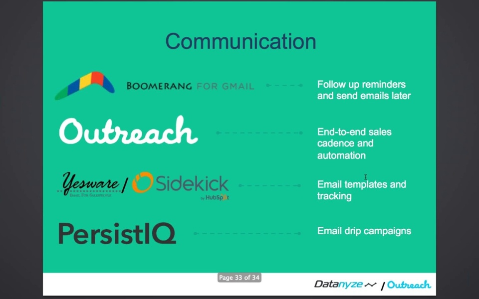 Cold Email Response Rate: How to Increase It | Outreach