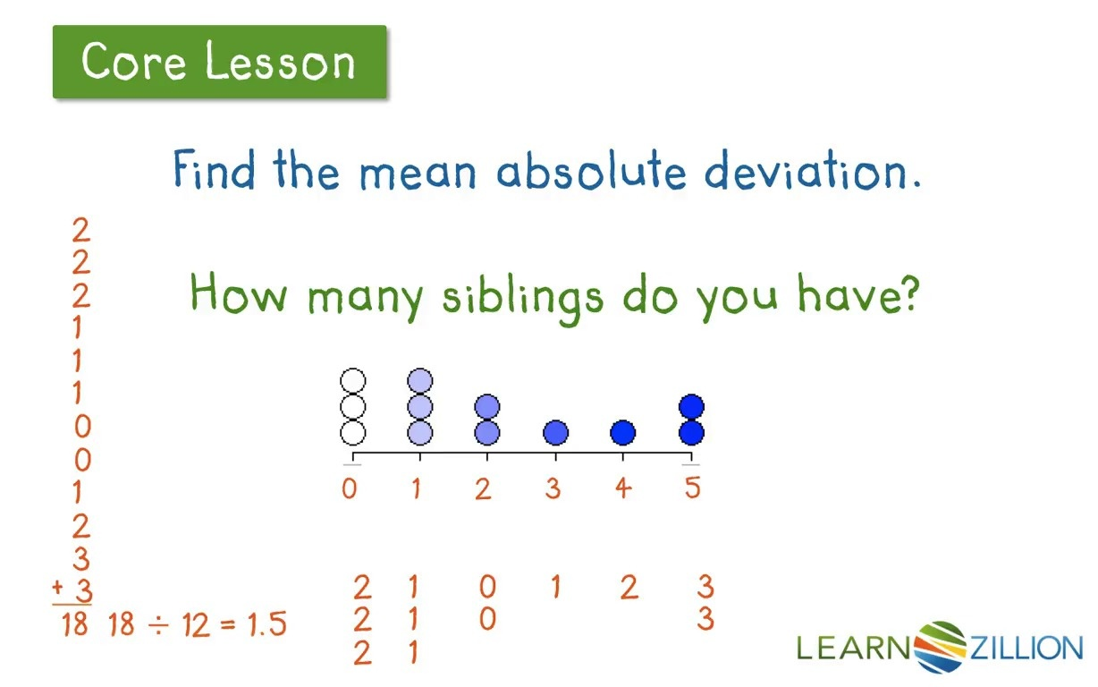 Worksheets Mean Absolute Deviation Worksheet lesson video for describe the distribution of data using mean thumbnail