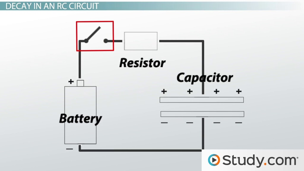 edadd1959fcb7099b04172cd28ee62027f514733 resistor capacitor (rc) circuits definition & explanation video capacitor circuit diagrams at mifinder.co