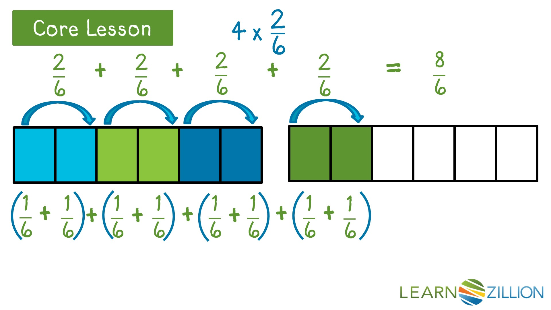 Multiplying fractions diagram wiring library use a fraction model for multiplication of fractions and whole rh learnzillion com multiplying fractions with diagrams worksheet multiplying fractions ccuart Images