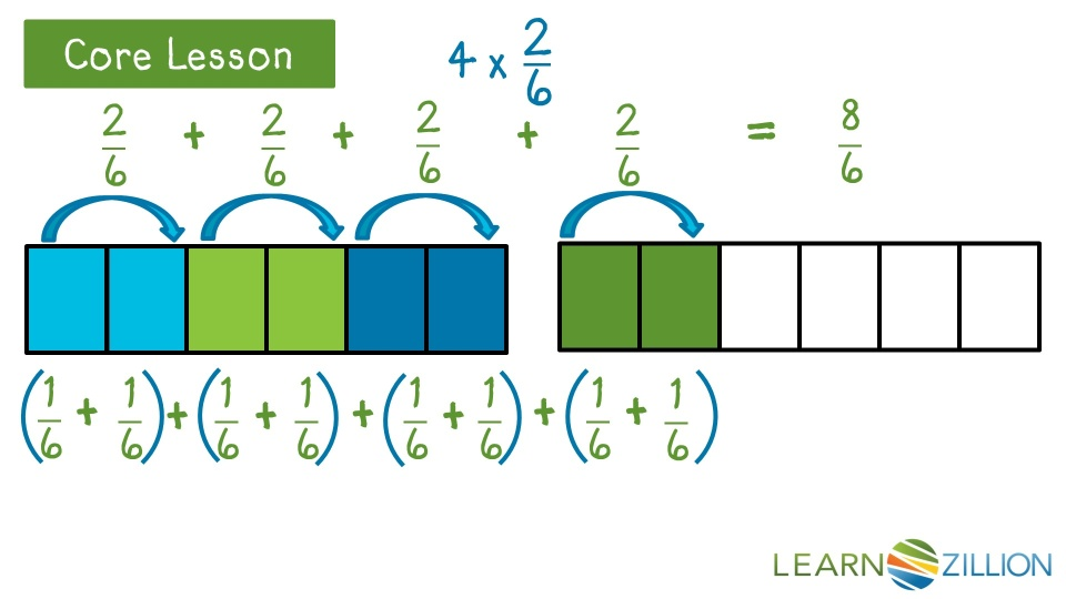 Use A Fraction Model For Multiplication Of Fractions And Whole