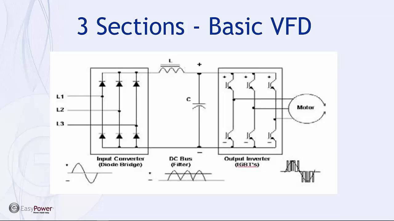 Variable Frequency Drive Vfd Schematic Symbol Variable ... on