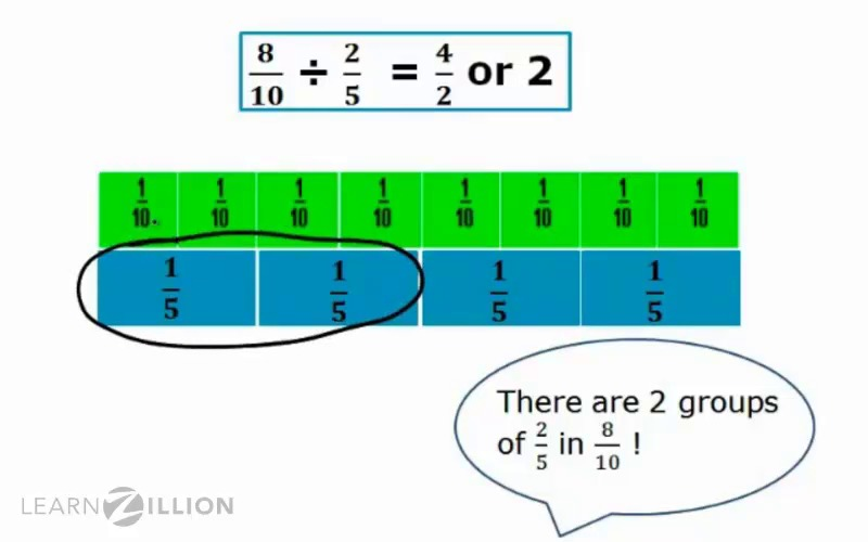 Divide fractions by fractions: dividing across | LearnZillion