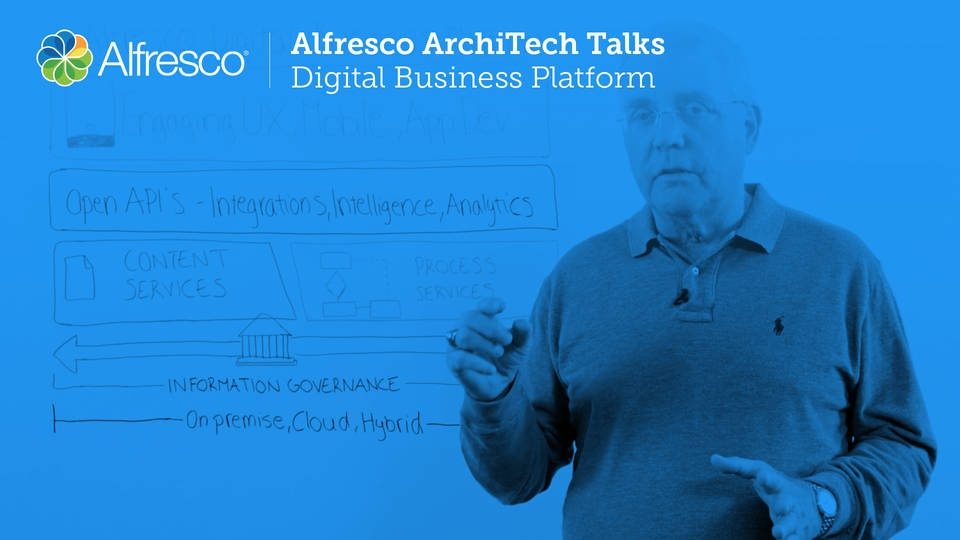 Alfresco ArchiTech Talks- Digital Business Platform - video 2 on platform  page