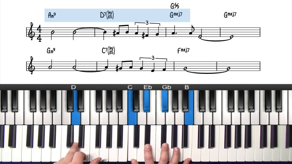 Laura Jazz Piano Tutorial Lesson Laura By David Raskin
