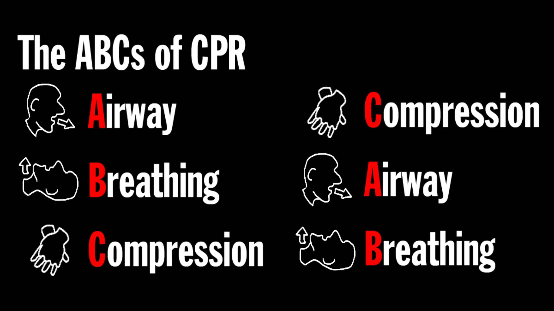 Cpr signs cpr safety signs mysafetysign 1betcityfo Image collections