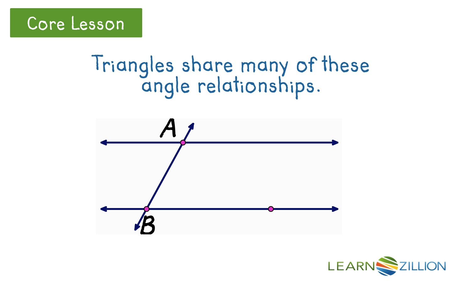 Identify angle relationships of parallel lines cut by multiple transversals  to form triangles by using informal arguments about congruent and  supplementary ...