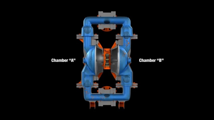 Wilden air operated diaphragm pumps all pumps video thumbnail ccuart Images