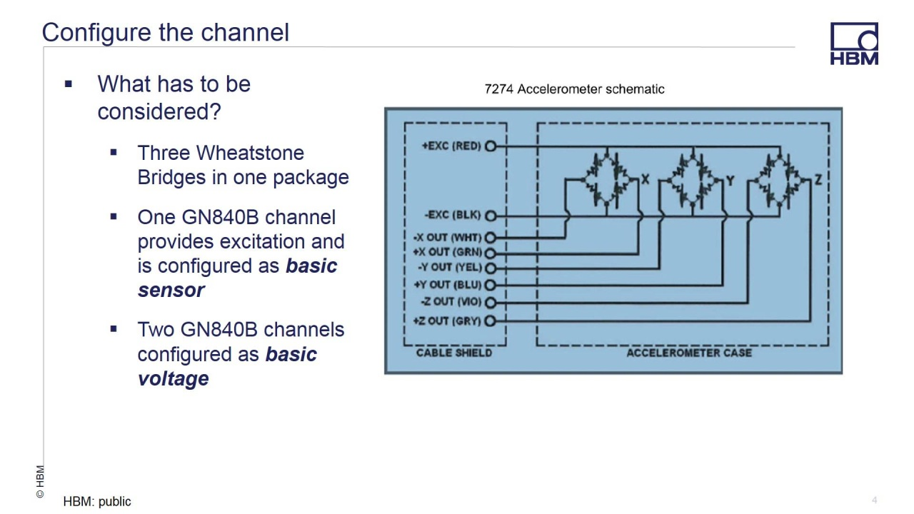 Video Tutorials And Faq Hbm Accelerometer Sensor Schematic Diagram Thumbnail