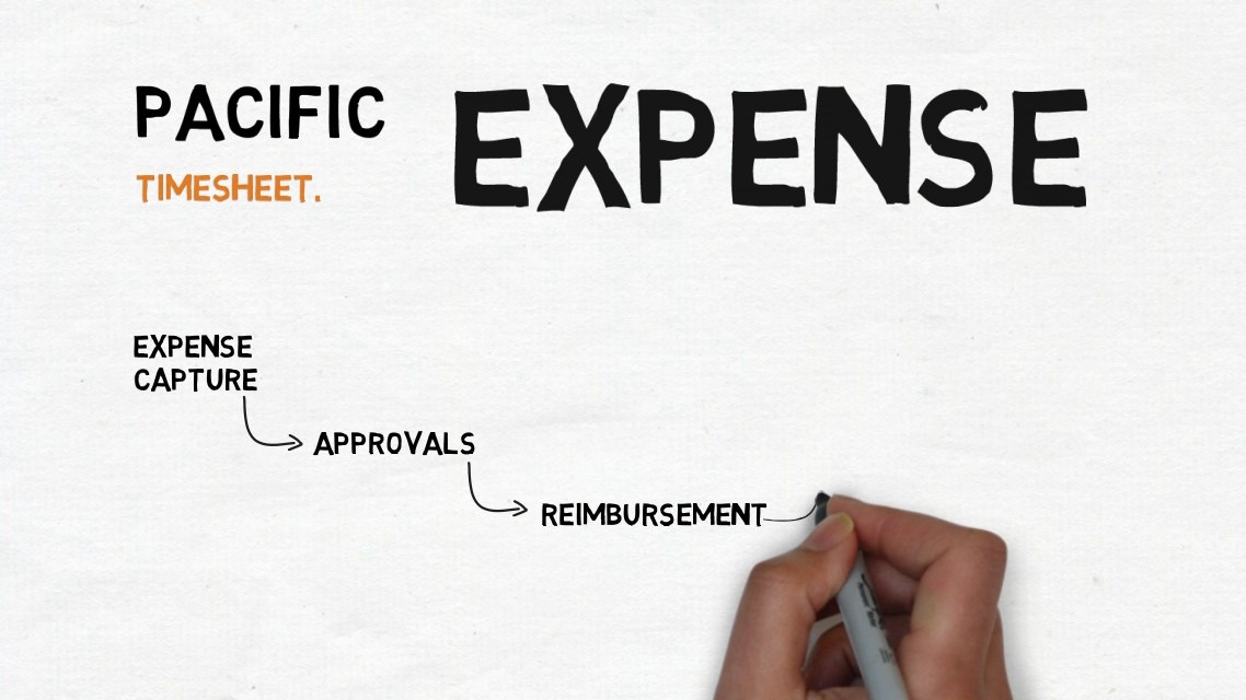employee expense tracking pacific timesheet