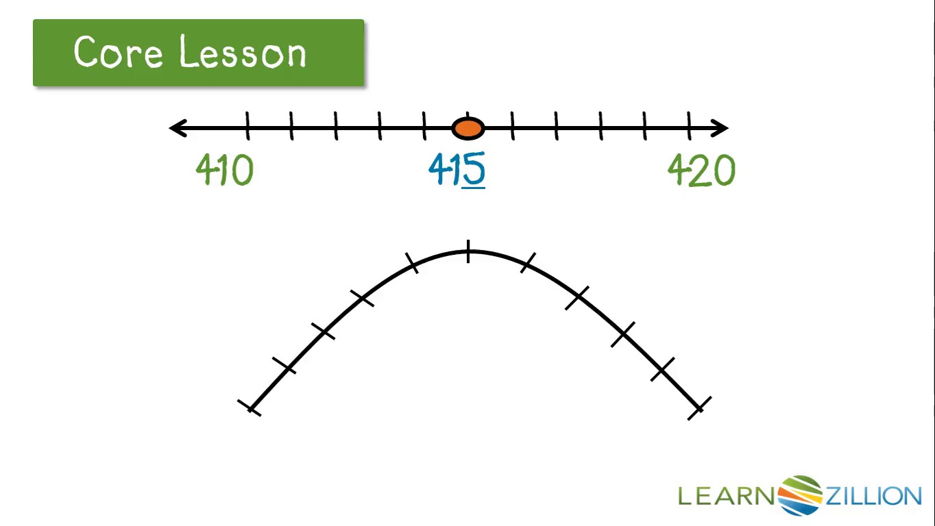 Round to the nearest ten using a number line   LearnZillion